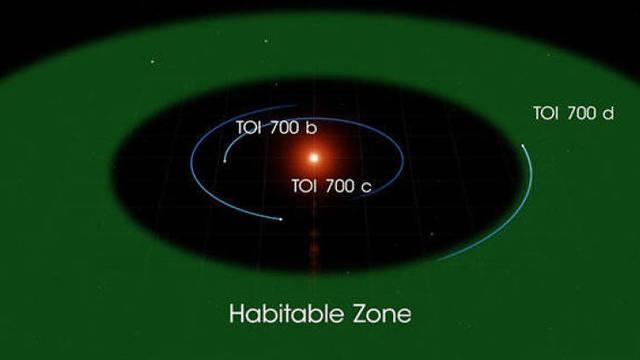 zona-habitable-de-la-estrella-toi-700-foto-nasa